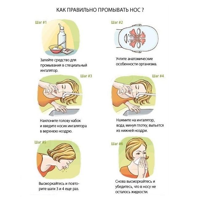 Как правильно полоскать нос